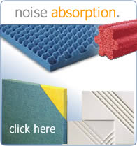 Noise Absorption
